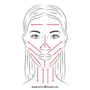 массажные линии на лице и шее